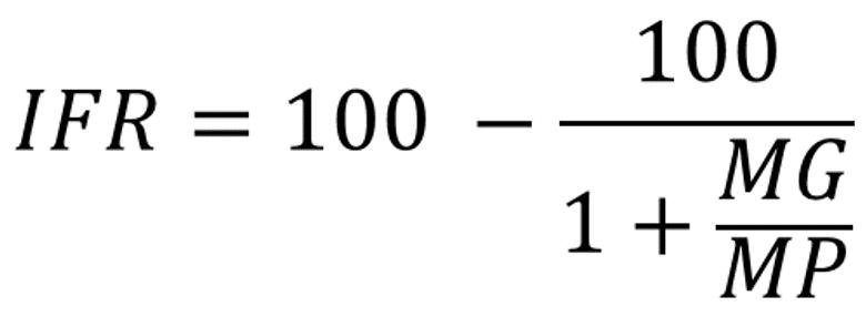 fórmula IFR